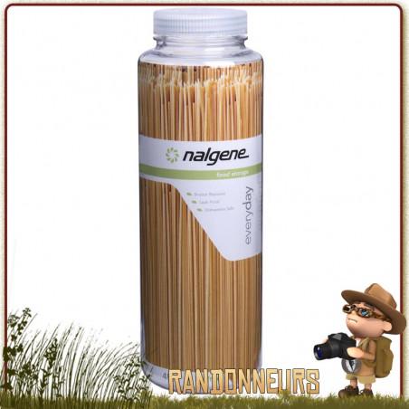 Boite de Stockage Alimentaire 150 cl Nalgene